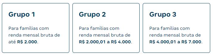 Grupos e faixas de renda do Programa Casa Verde e Amarela | Blog da Tenda